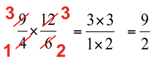 Complex fractions of rational expressions. How to simplify complex.