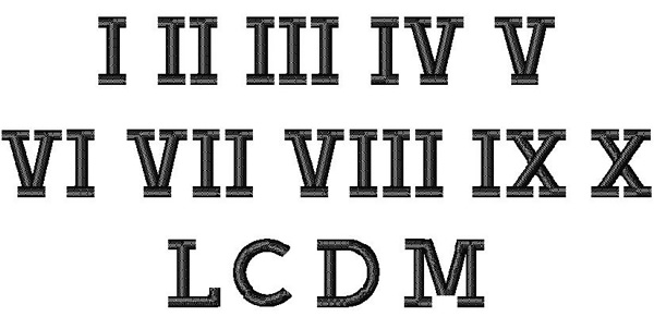 Roman numerals, numbers